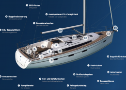 Bavaria 41 2020 Windkracht5